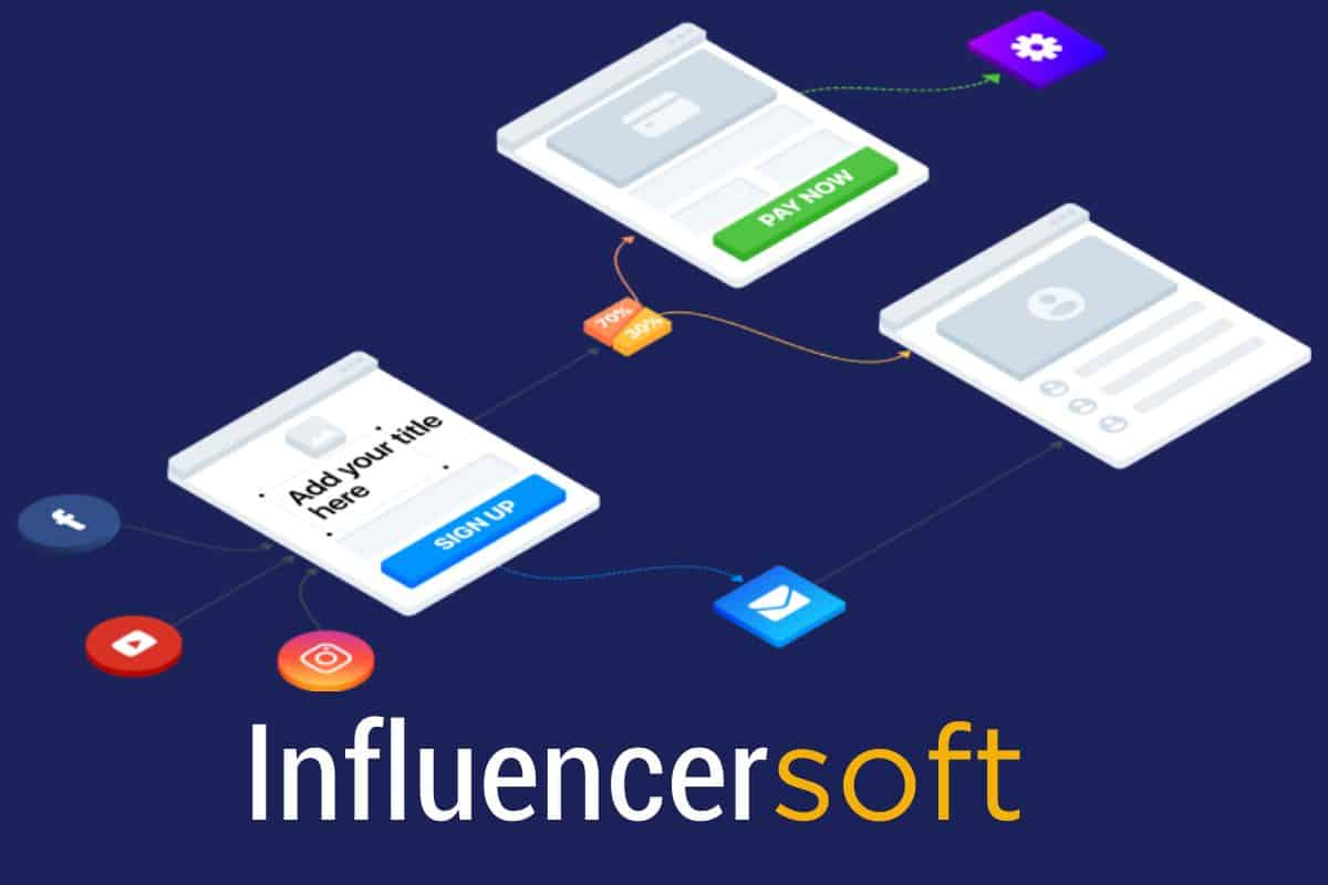 Influencersoft Review