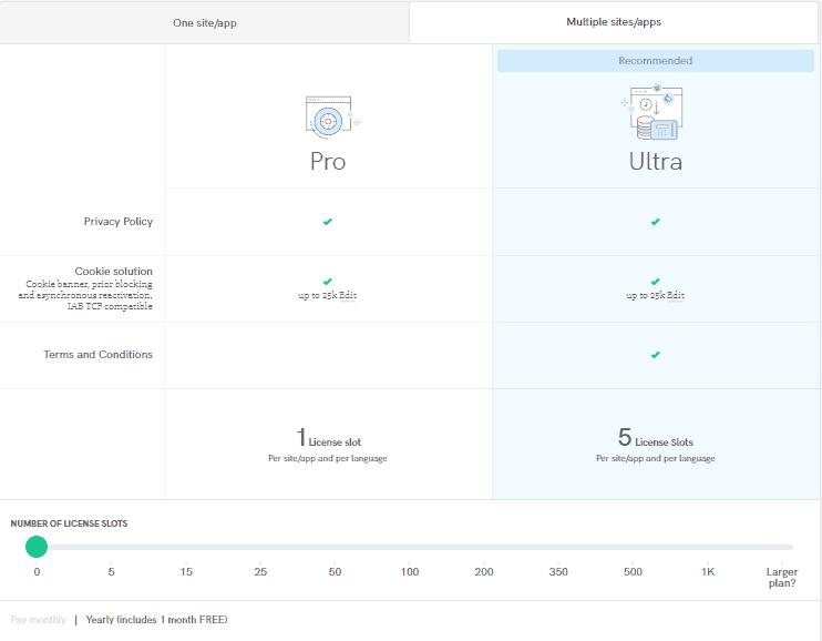 Iubenda Multiple Site Pricing